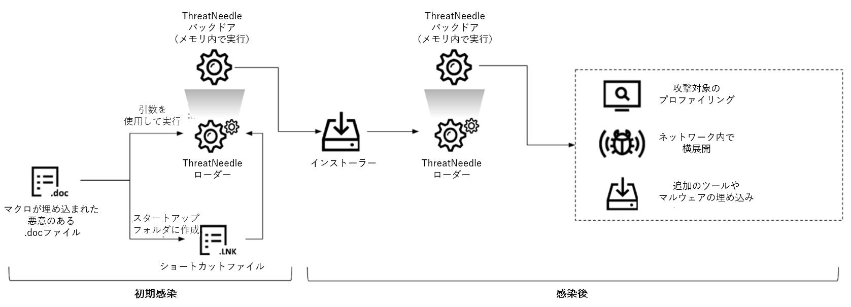 KL-ThreatNeedle-1.png