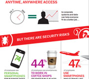 content/ja-jp/images/repository/smb/securing-mobile-and-byod-access-for-your-business-infographic.jpg
